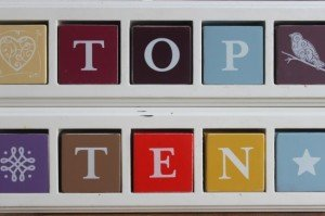 Top 10 Posts from 2012