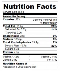 avocado smoothie nutrition