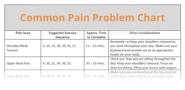 pain-problem-chart