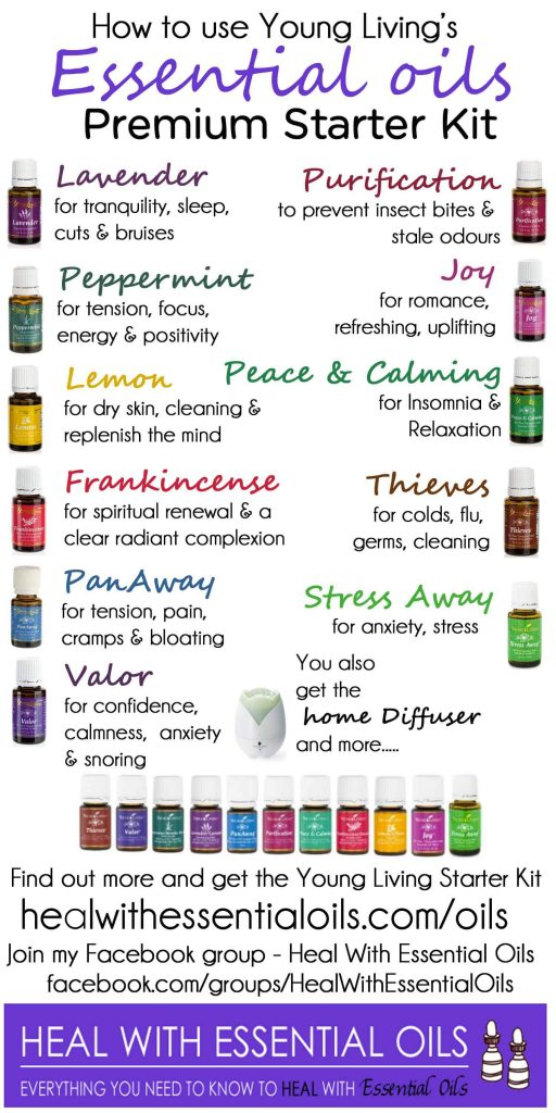 What do you get in Young Living's Premium Starter Kit?