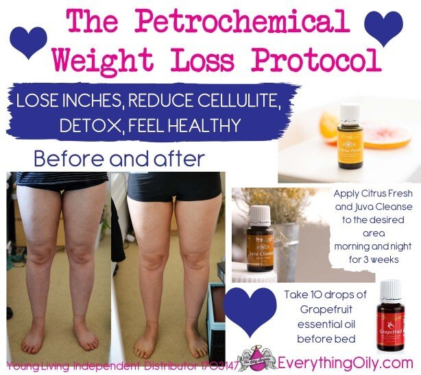 before and after the Young Living petrochemical weight loss protocol using essential oils