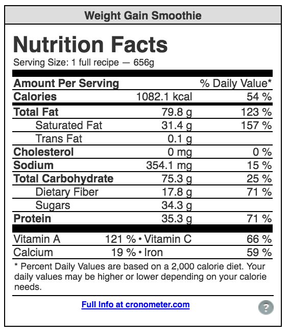 Healthy Weight Grain Smoothie Recipe Nutrition Label