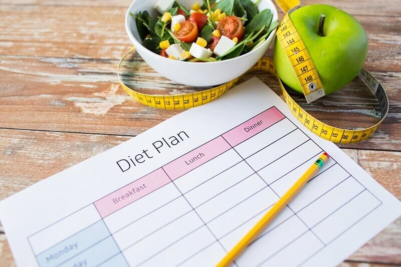 Free Weight Loss Calculator: How Many Calories Should I Eat? close up of diet plan and food on table