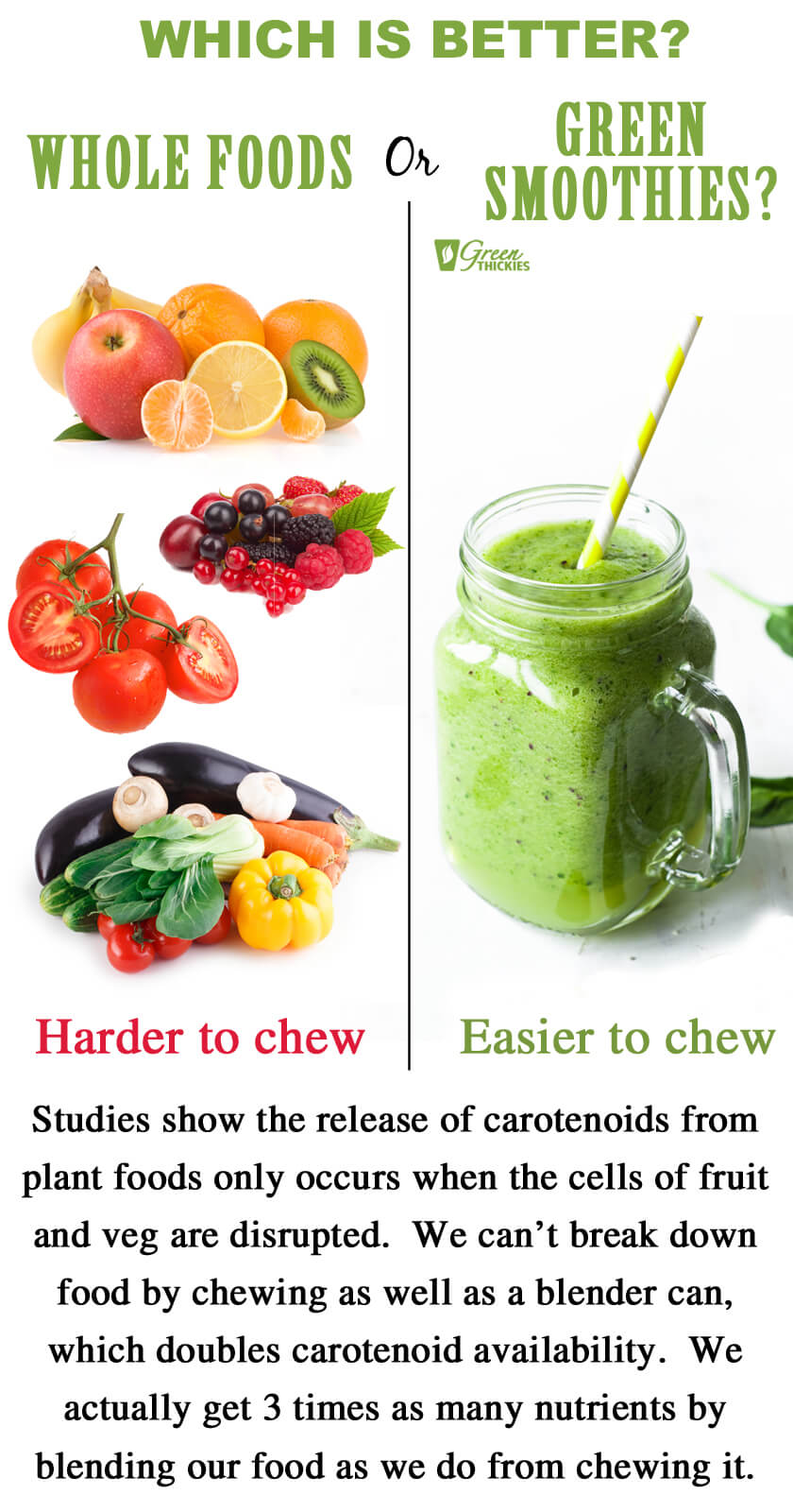 Which is better? Whole foods or green smoothies?