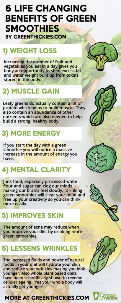 9 Best Green Smoothie Books For Fat Loss & Natural Energy; LIFE CHANGING BENEFITS OF GREEN SMOOTHIES