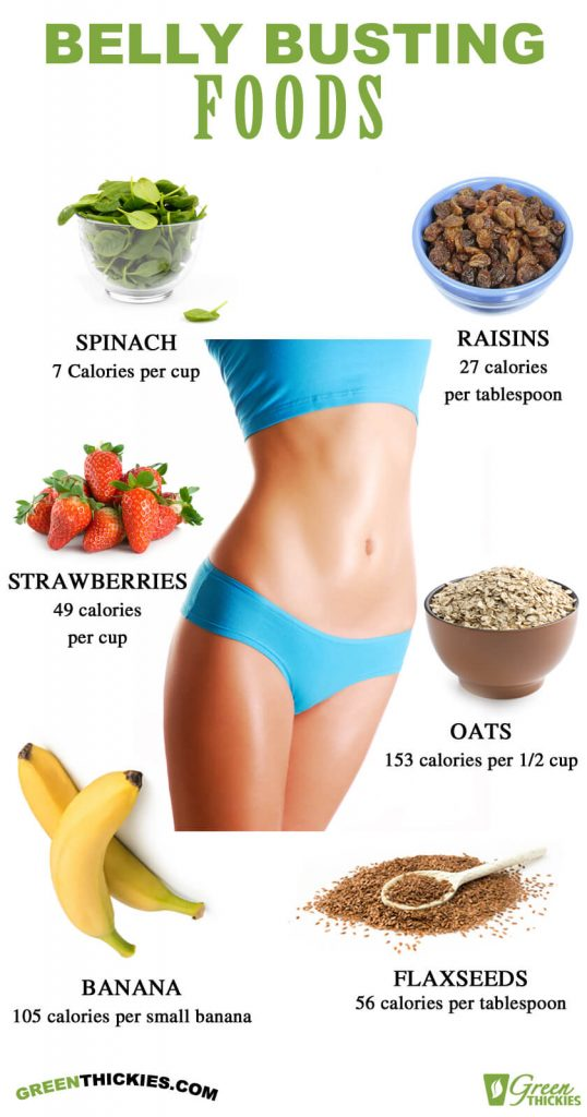 Belly Busting Foods