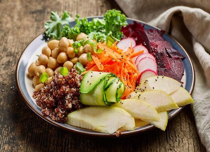 Breakfast vegan plate